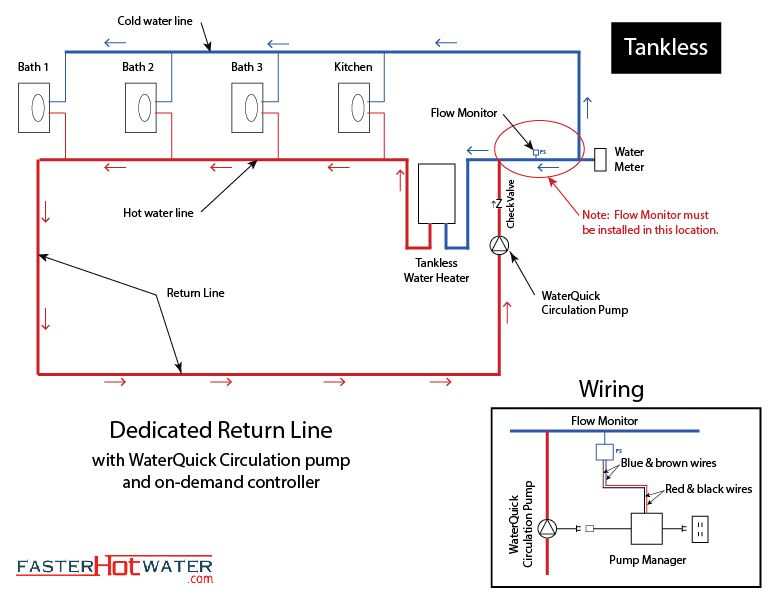 Dedicated hot water circulation loop hot water line tank circulation line layout ccuart Images