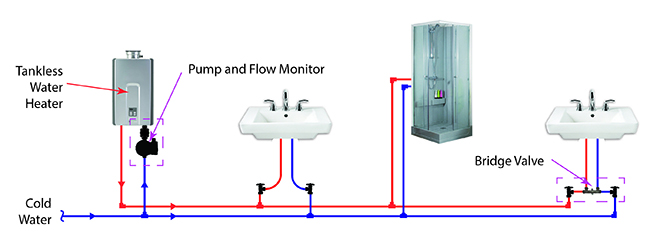 Dedicated recirc system standard hot water circulation pump image showing plumbing diagram of tankless water heater with 1 dead end line ccuart Images