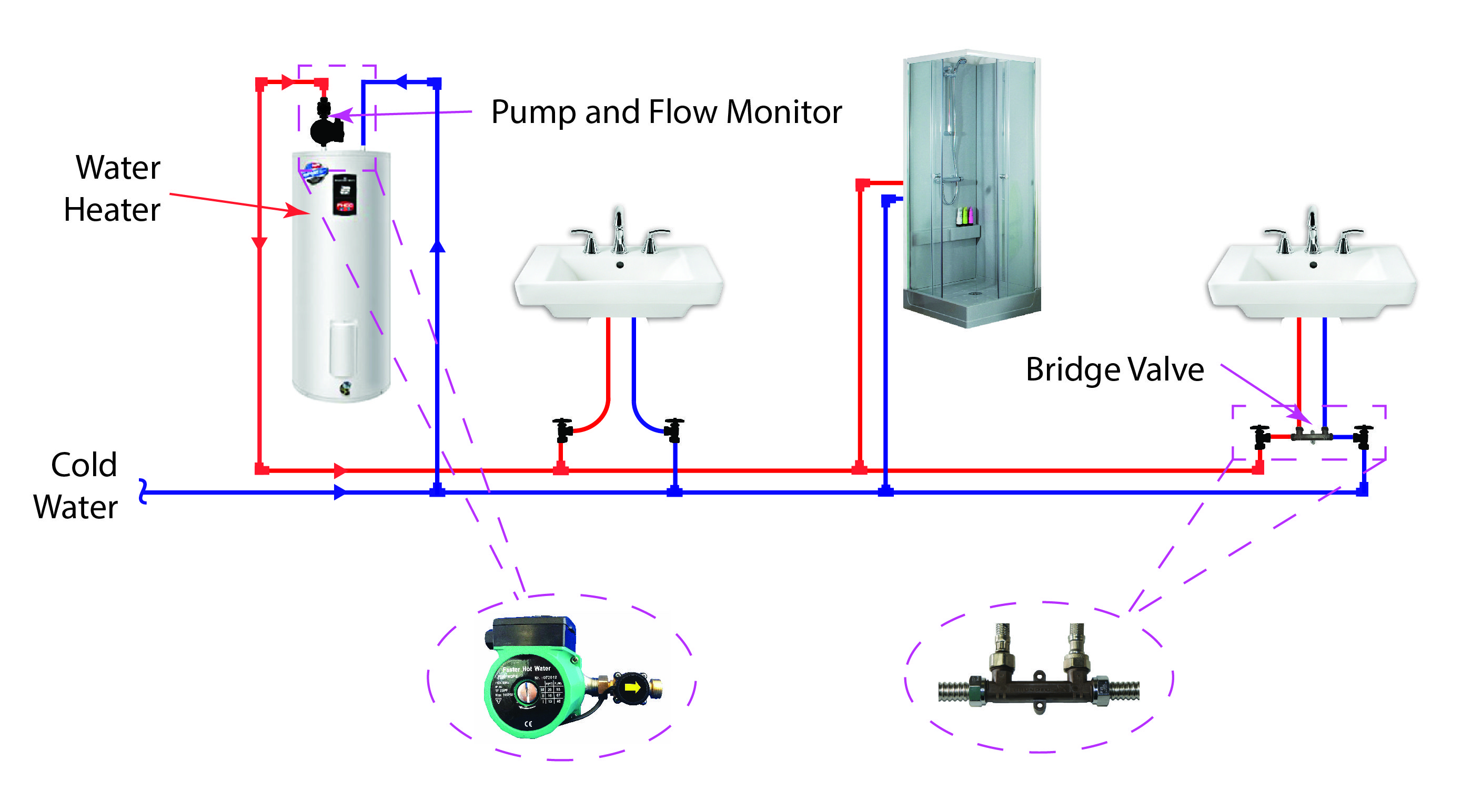 Hot Water Plumbing Diagram Wiring Diagram Schematics