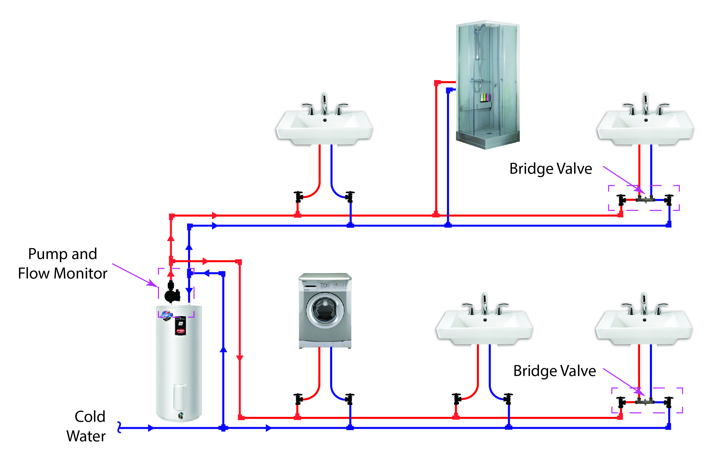 Water heater plumbing diagram basic guide wiring diagram residential plumbing diagrams hot water circulation rh fasterhotwater com indirect water heater piping diagrams dual water ccuart