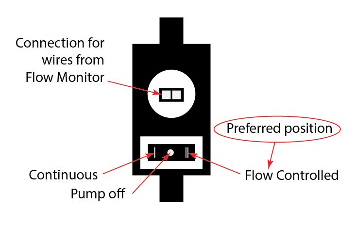 Circulation pump switch
